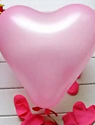 Воздушные шары Круглый 2-4 года 5-7 лет 8-13 лет