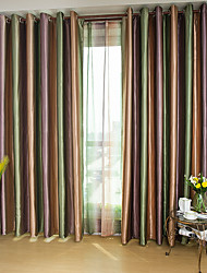 One Panel European style Window Curtains Stripes For Living Room/bedding Room Blue/Purple/Brown Blackout Drapes