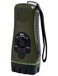 Bxz-c192 linterna de mano de múltiples funciones de alarma de radio al aire libre de emergencia linterna de alivio de los equipos de