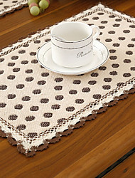 Chinese Two-color Jacquard Weave Cotton And Linen TablePlacemat 30*45cm