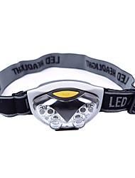 Iluminação LED Multi-Modos