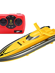 HUANQI 958A RC Boat Outdoor Children Toys Radio Control 2.4G 2CH 1:10 Scale Waterproof Mini Electric Boats Toy with Transmitter