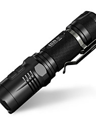 LED Flashlights/Torch LED 135 Lumens Manual Mode AA Mini Style Multi-shade Water-Repellent Dimmable