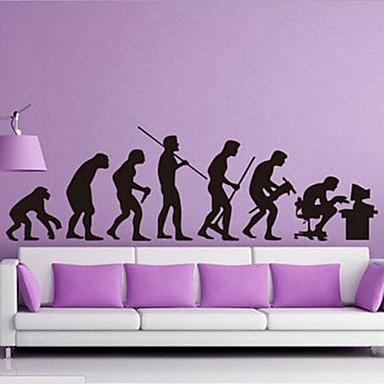 Et diagram over den menneskelige udvikling i tv seeting væg ...
