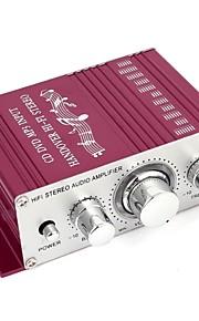 Car  Aluminum Mini Hifi Stereo Audio Power Amplifier 40W