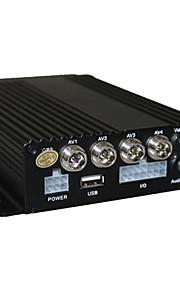 renepai® bil videooptager (støtte 128GB)