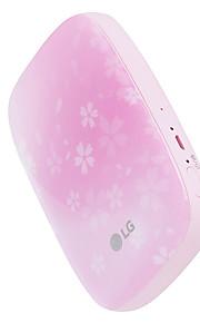 Other Mini Camcorder G-Sensor Pink 1.4