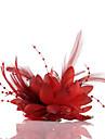 Flori de Nuntă Formă liberă Trandafiri Corsaj de mână Nuntă Petrecere / Seară Tul Piele Șifon