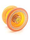 Circular Adolescent