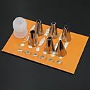 bakeware visokokvalitetnog nehrđajućeg čelika za pečenje tijesta savjeta postaviti