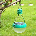 屋外の太陽光発電LED照明システム光電球ソーラーパネル